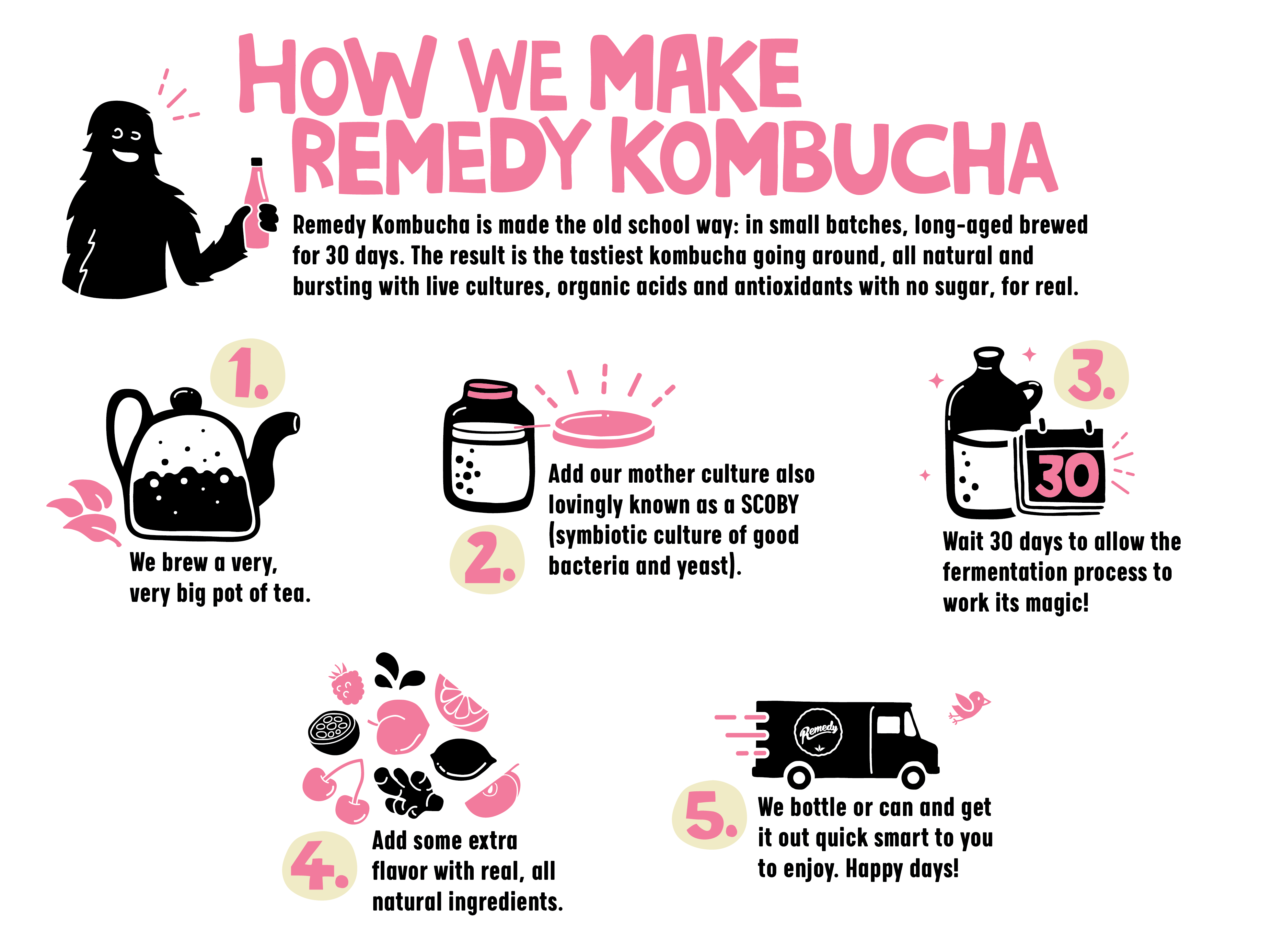 How Remedy Brew Our Bevvies