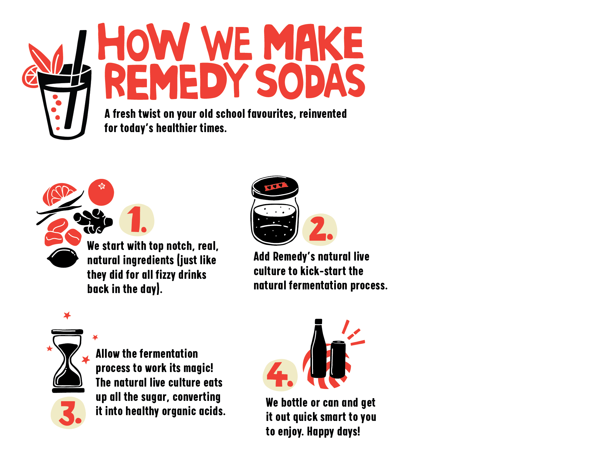 The Remedy Soda Brewing Process