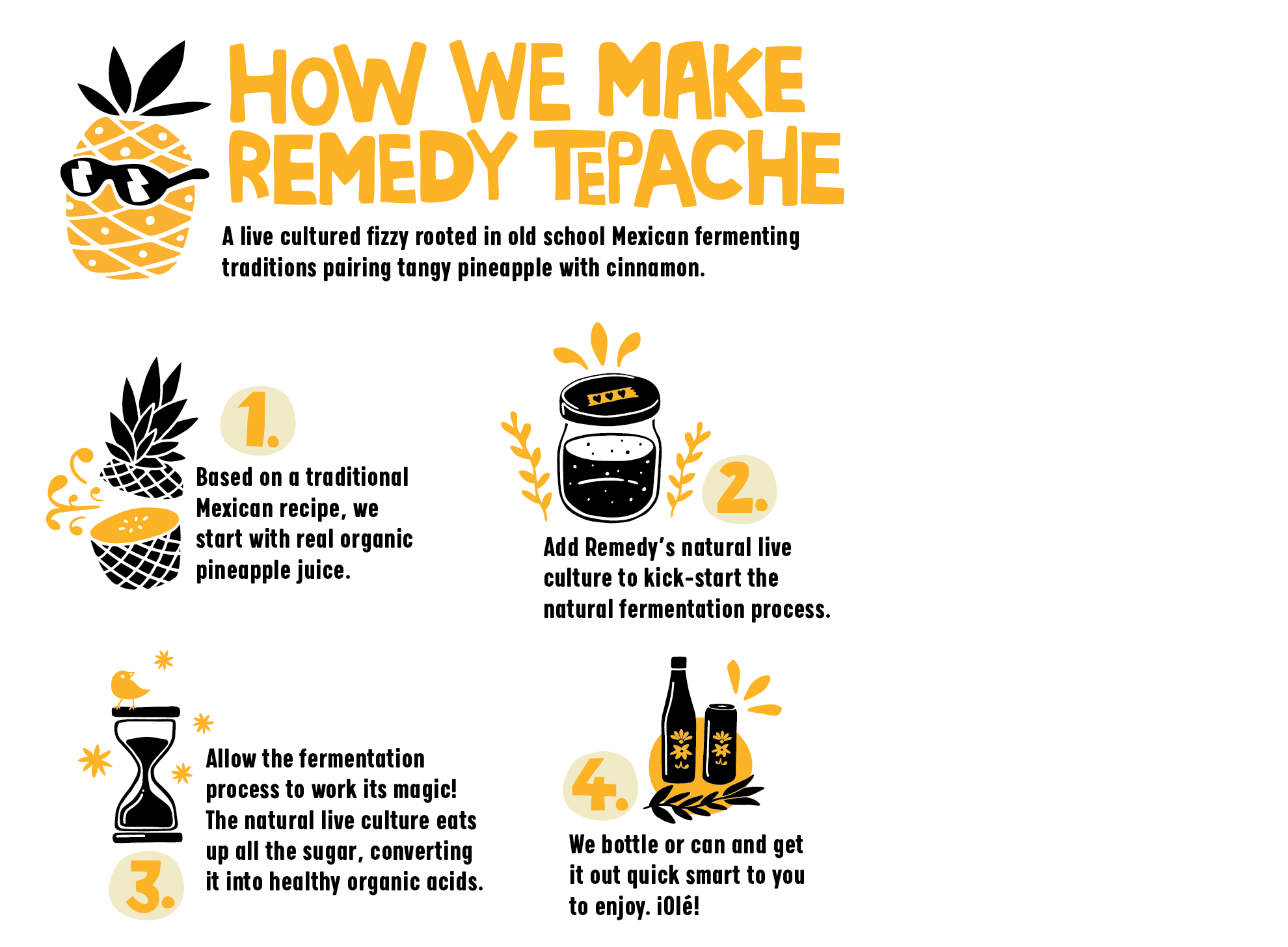 The Remedy Tepache Brewing Process